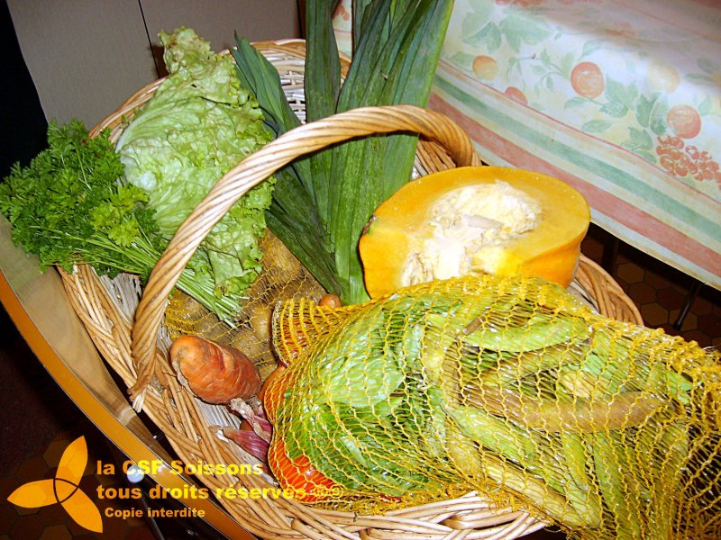 Exemple d'un panier de légumes